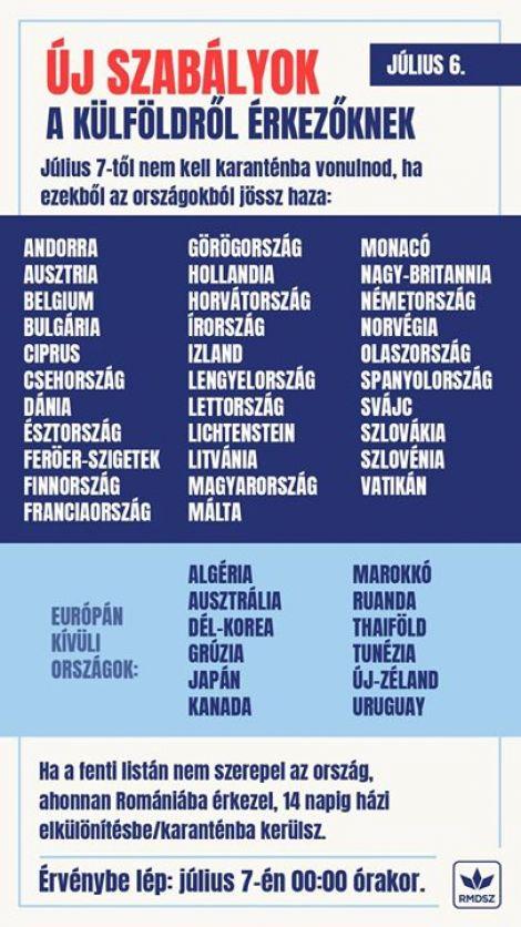 ❗️ Bővült a zöld országok listája, ahonnan karanténmentesen lehet Romániába utazni. Tudj meg többet itt 👉 bit.ly/2O1t5KQ