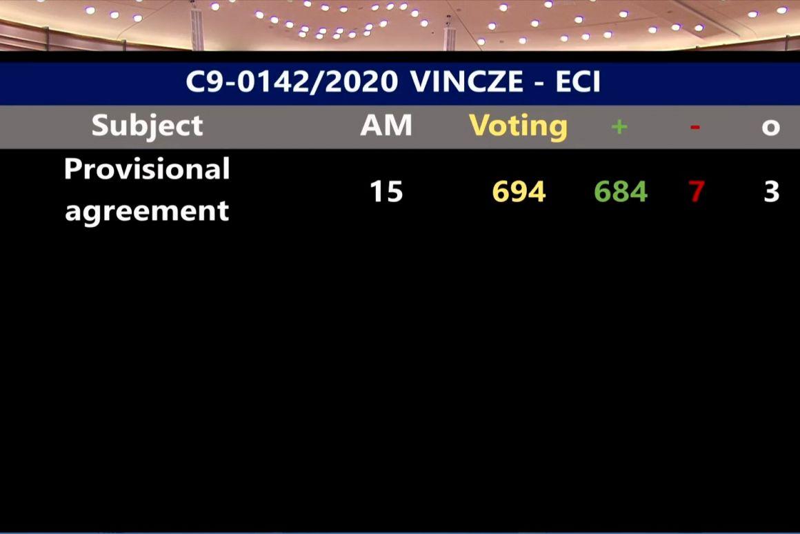 Elsöprő többséggel támogatta az Európai Parlament a polgári kezdeményezések meghosszabbítását